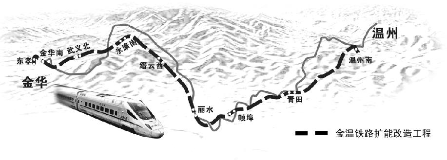 金温铁路全面开通
